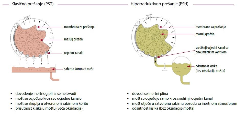 Škrlj PSH 1