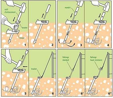 Gripple fenox sidro skica